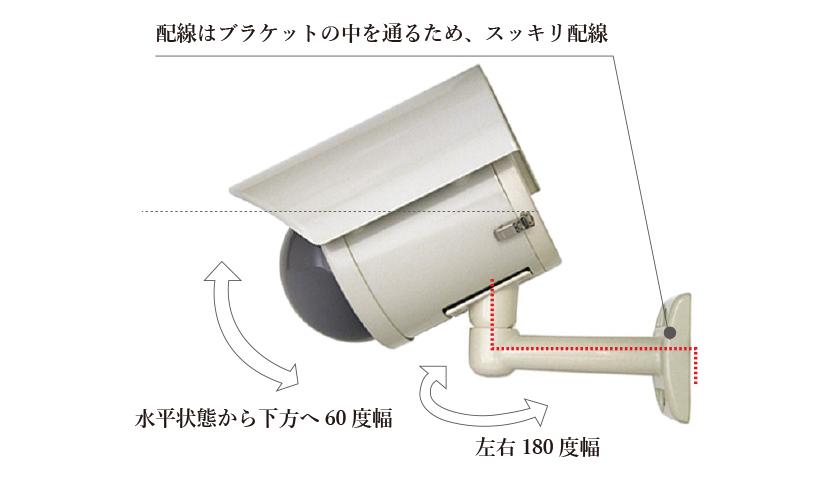 角度調整も容易なカメラ筐体APbox。三恵ネットのPanasonic専用ネットワークカメラハウジングAPbox。