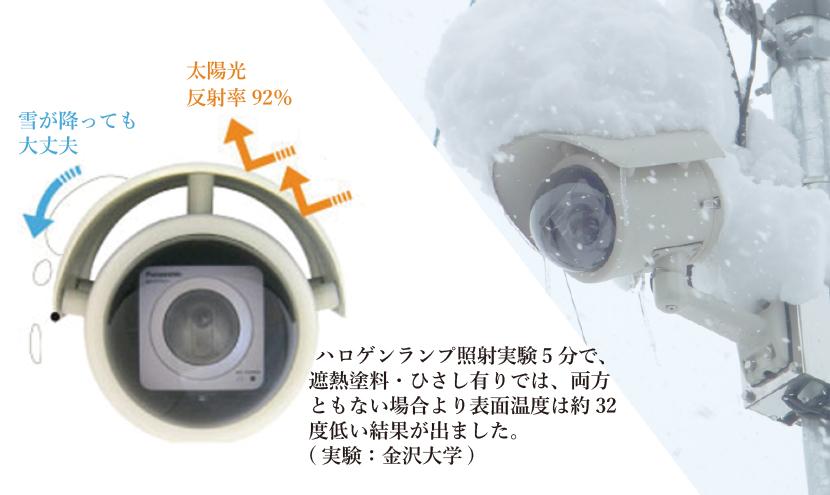 耐熱・耐寒性抜群のカメラ筐体APbox。三恵ネットのPanasonic専用ネットワークカメラハウジングAPbox。