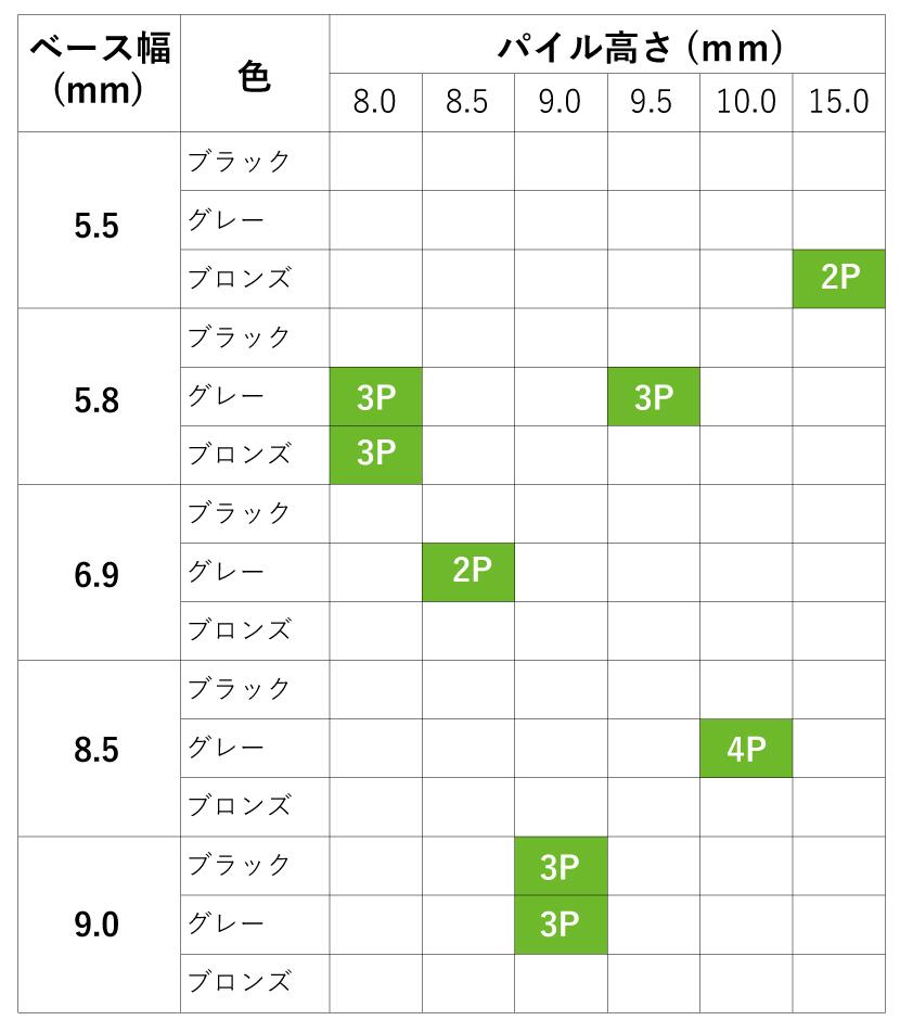 汎用タイプの規格。三恵ネットの気密材モヘア・パイルウェザーシールの規格について。